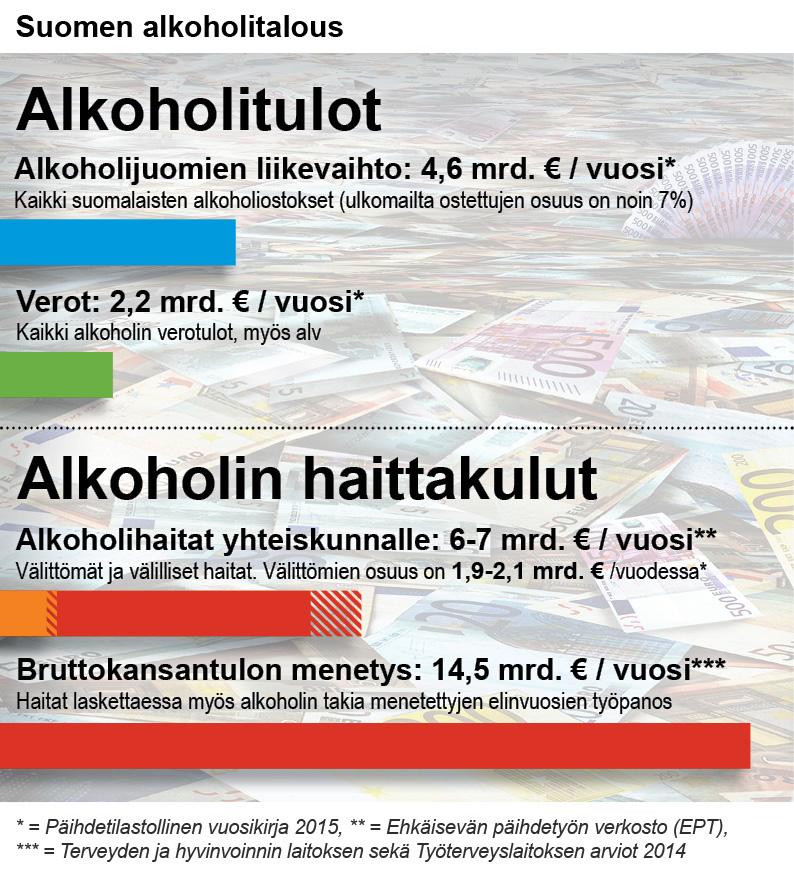 suomen-alkoholitalous