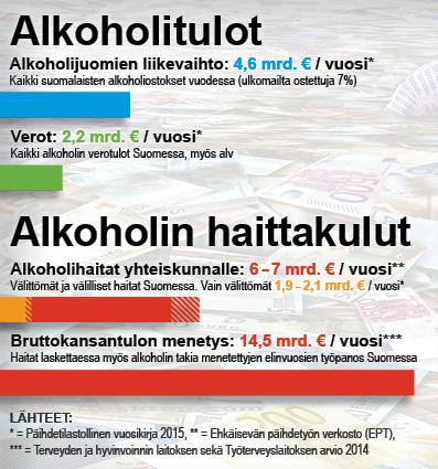 alkoholi-ja-talous-suomessa_WEB