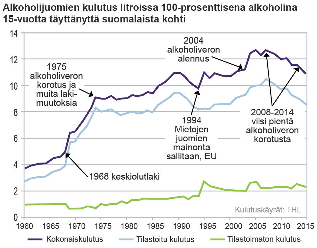 suomalaisten-juominen-ja-politiikka